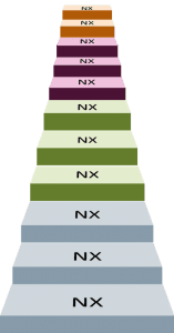 NX Continuous Release