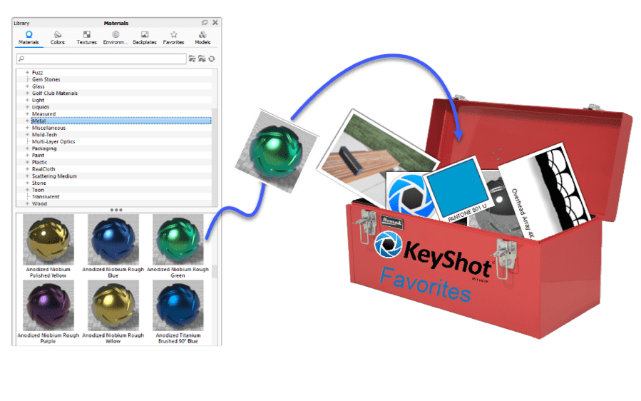 Saving Favorites in Keyshot