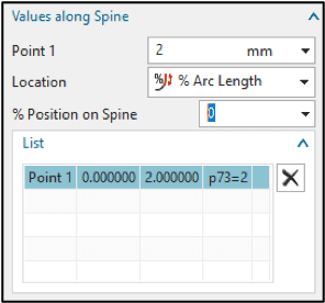 Values along spine